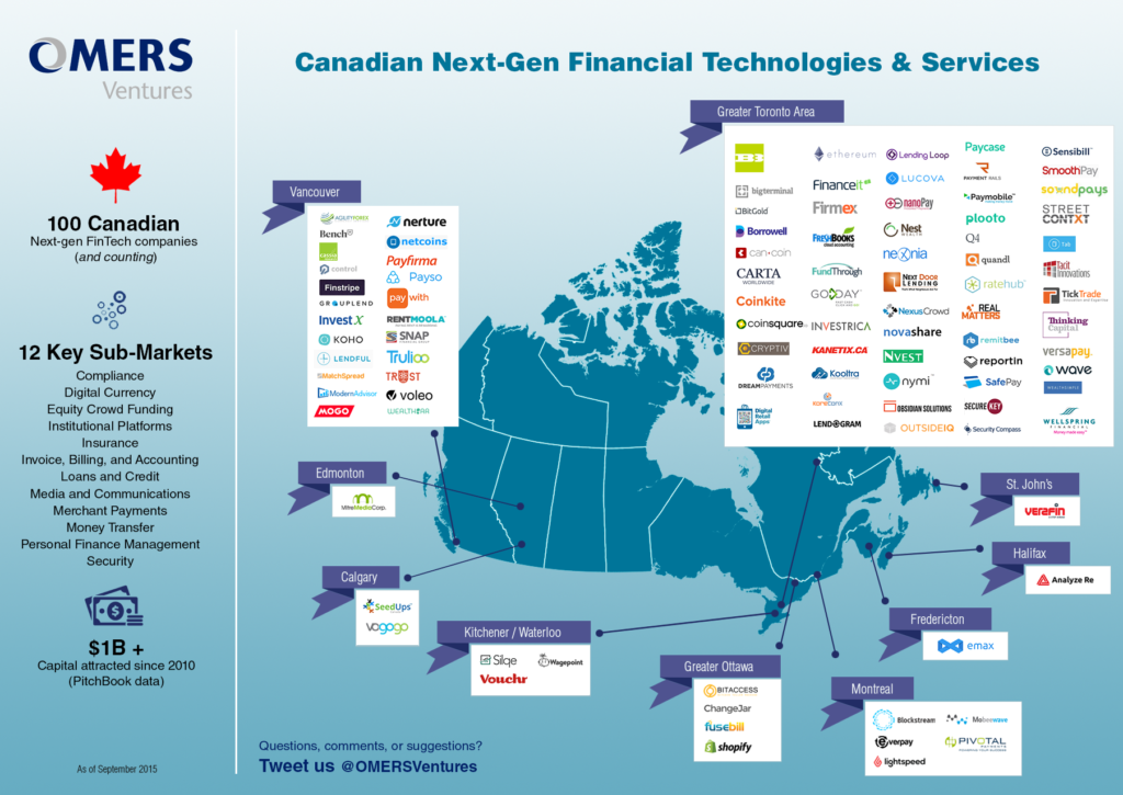 Where Canadian FinTech companies innovate (OMERS Ventures)