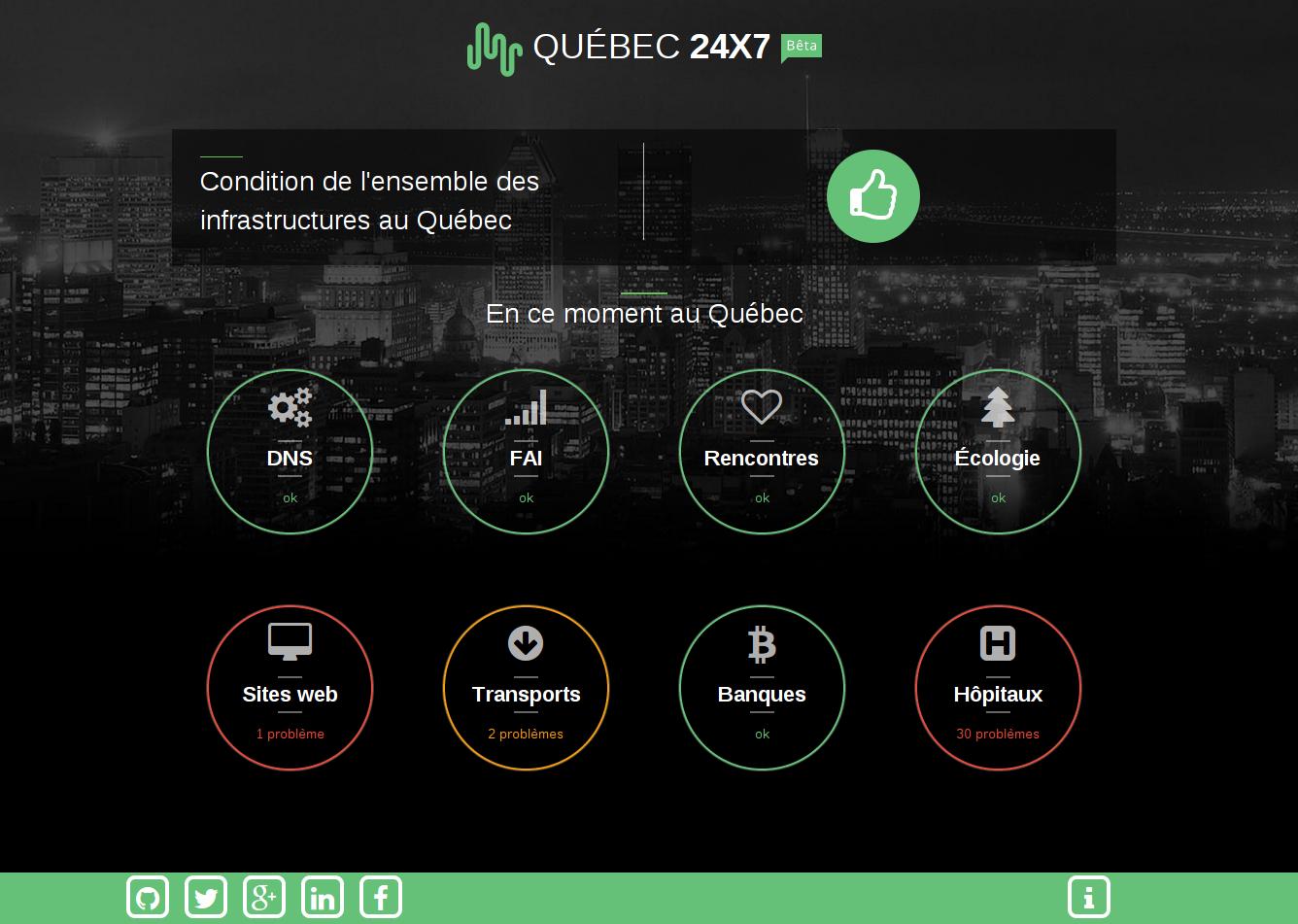 Page d'accueil de Québec 24-7