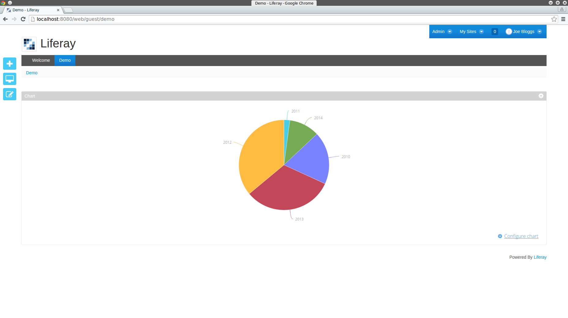 Chart portlet generate pie and donut charts from a database data source chart pie display nvjuhfo Images