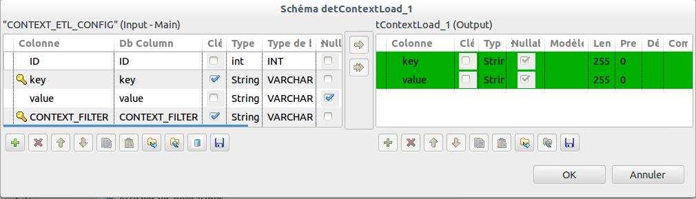Schéma du composant tContextLoad