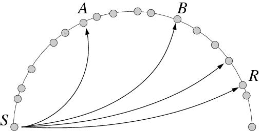 DHT node exploration diagram